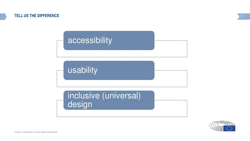 3 DIGITAL ACCESSIBILITY AND USER EXPERIENCE 3 T...