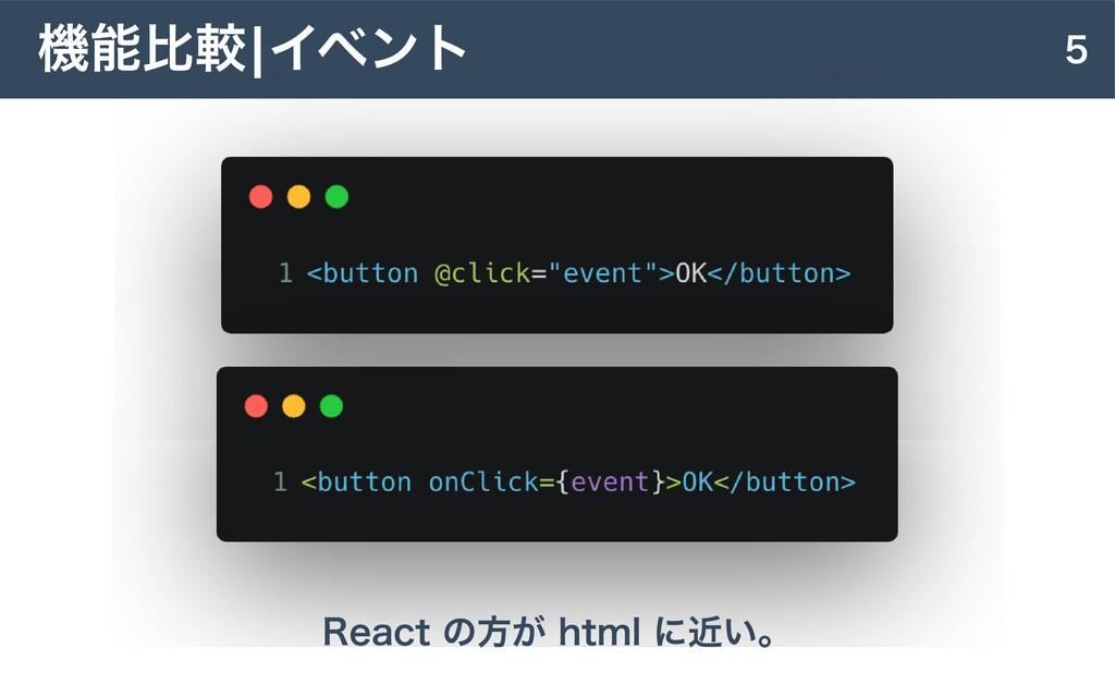 5 機能⽐較|イベント React の⽅が html に近い。