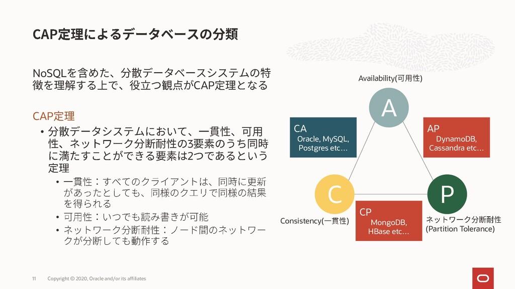 NoSQL CAP CAP • 3 2 • • • Copyright © 2020, Ora...