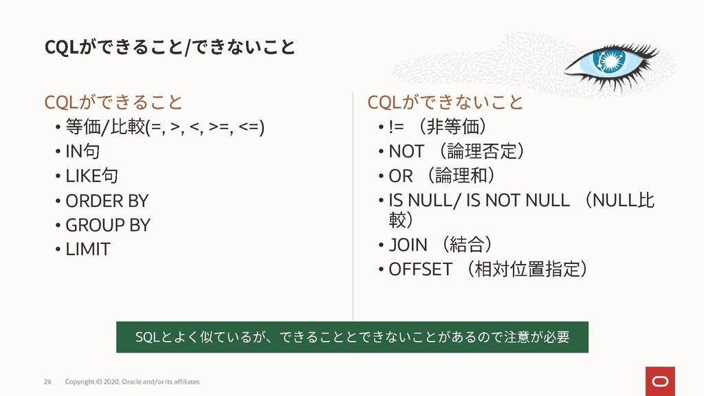 CQL • / (=, >, <, >=, <=) • IN • LIKE • ORDER B...