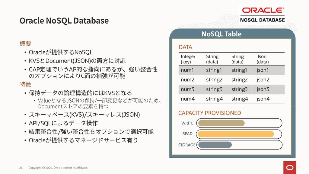 • Oracle NoSQL • KVS Document(JSON) • CAP AP C ...