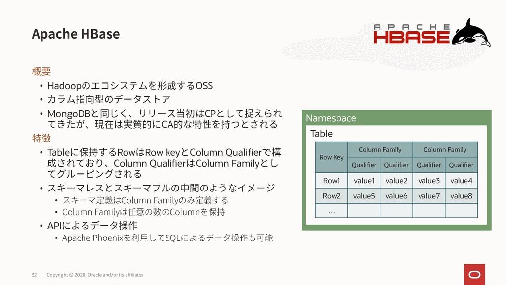 • Hadoop OSS • • MongoDB CP CA • Table Row Row ...