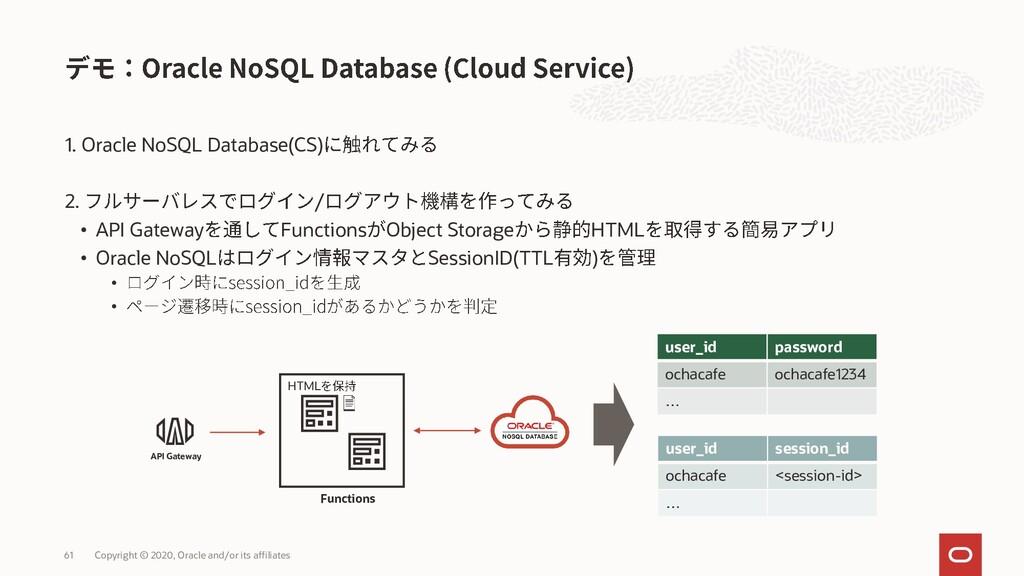 1. Oracle NoSQL Database(CS) 2. / • API Gateway...
