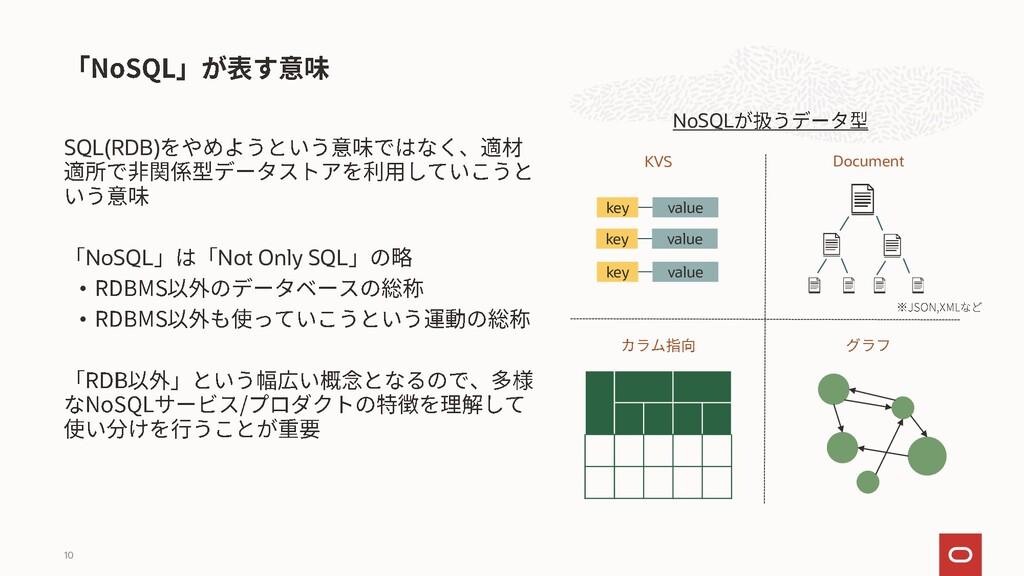 SQL(RDB) NoSQL Not Only SQL • • 10 Document KVS...