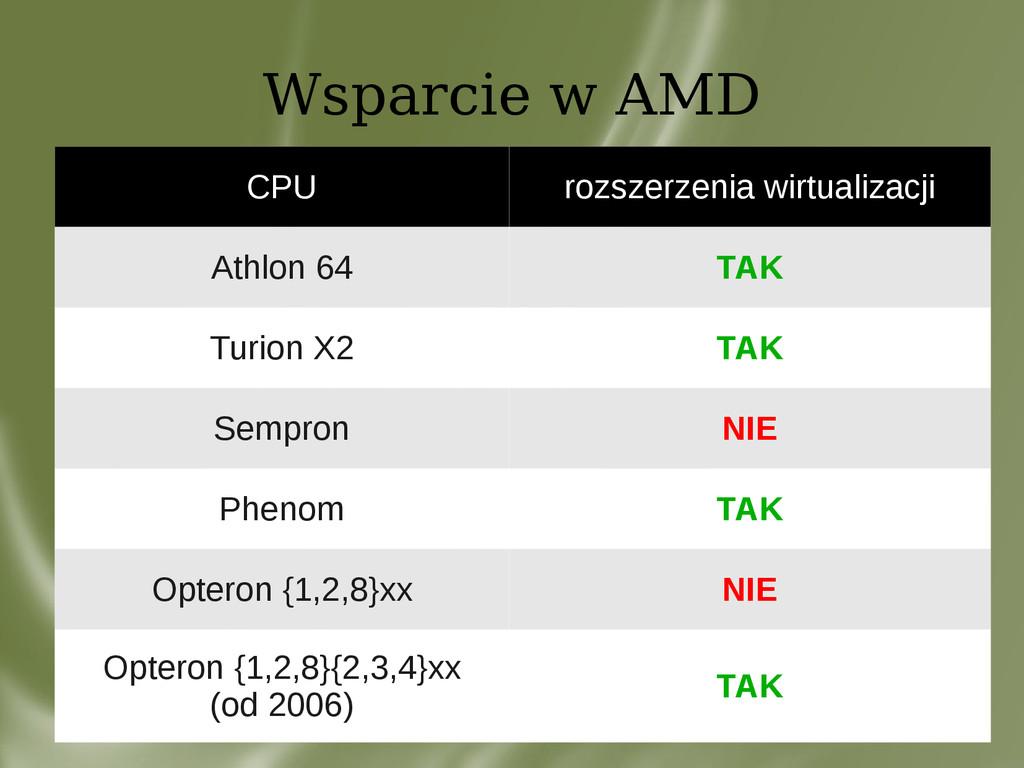 Wsparcie w AMD CPU rozszerzenia wirtualizacji A...