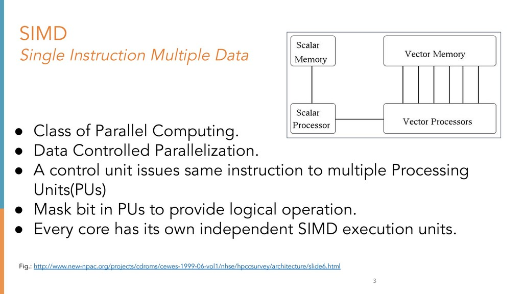 SIMD Single Instruction Multiple Data ● Class o...