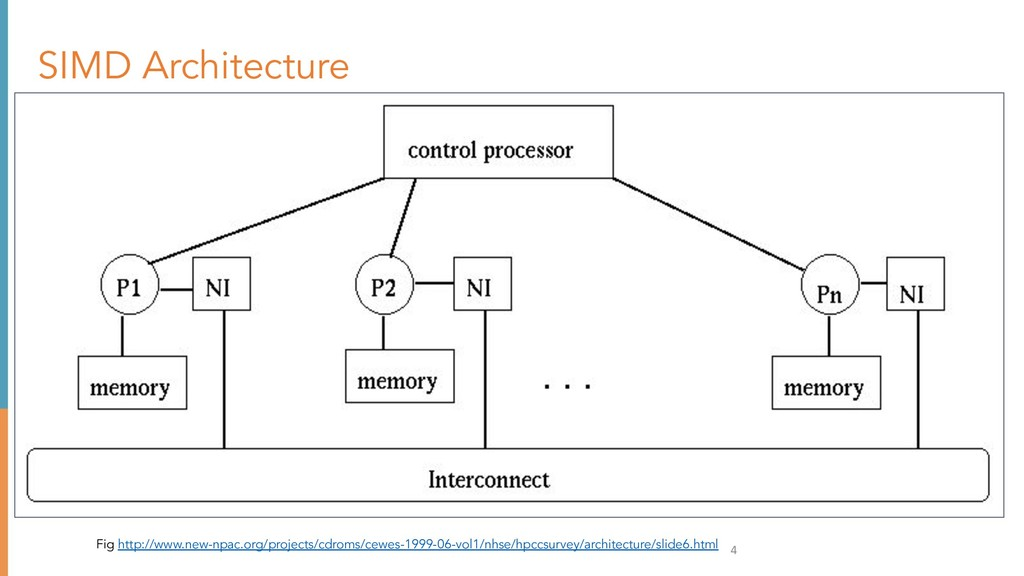 Fig http://www.new-npac.org/projects/cdroms/cew...