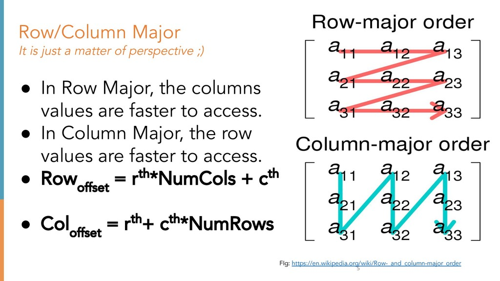 Row/Column Major It is just a matter of perspec...