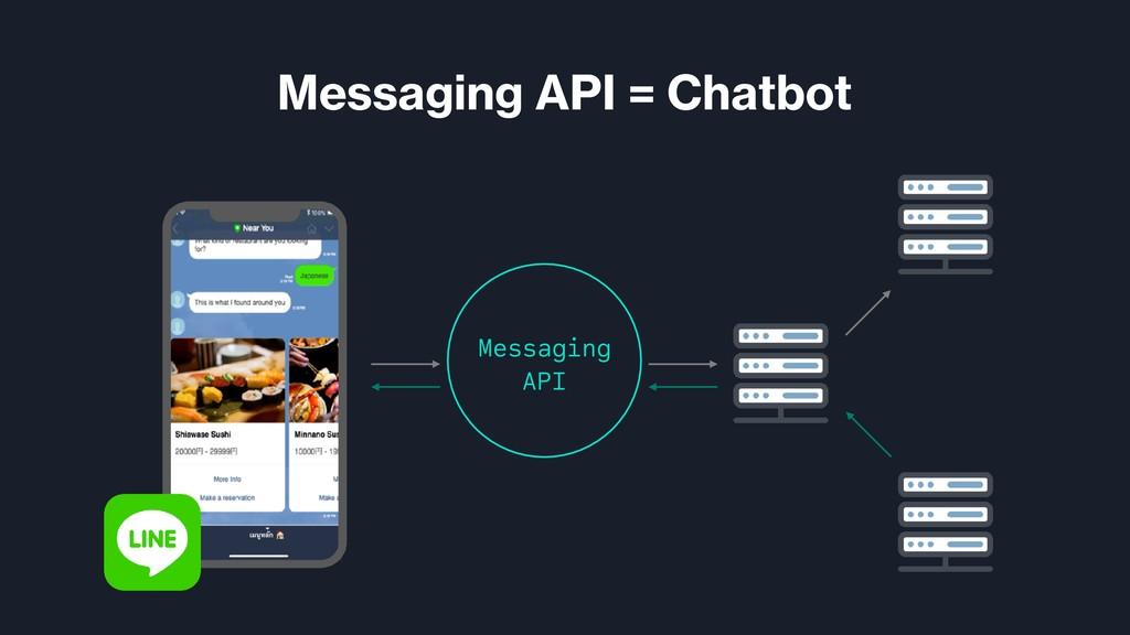 Messaging API = Chatbot Messaging API