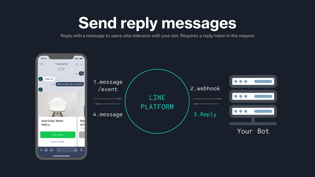 Reply with a message to users who interacts wit...