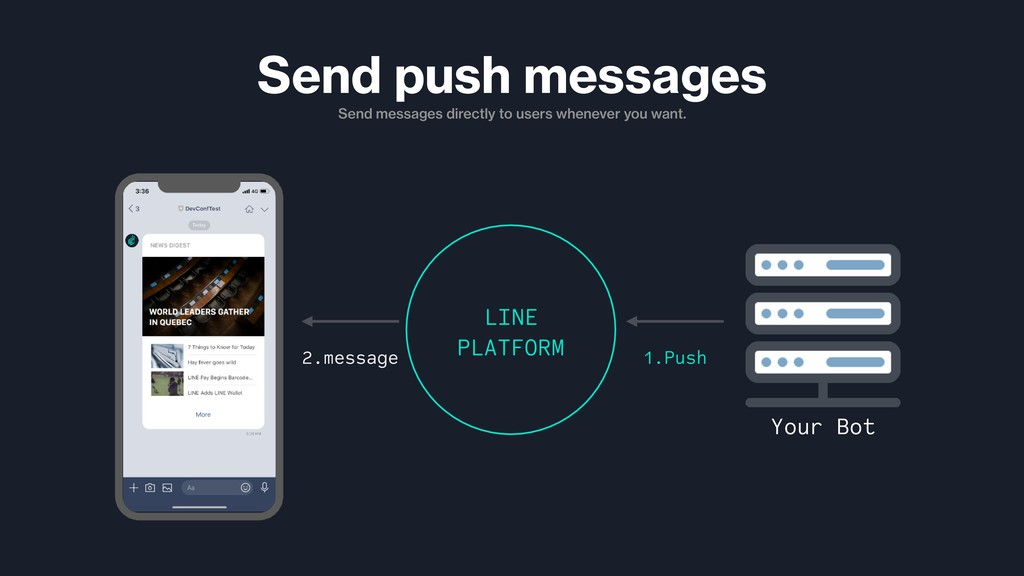 Send messages directly to users whenever you wa...