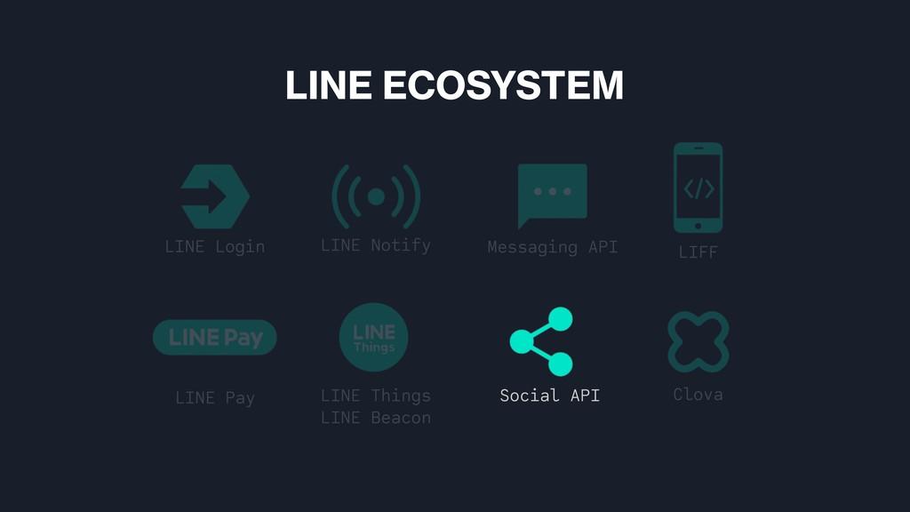 LINE ECOSYSTEM LINE Login LINE Notify Messaging...