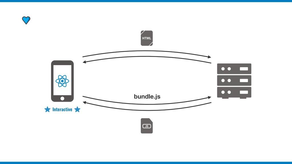 bundle.js Interactive