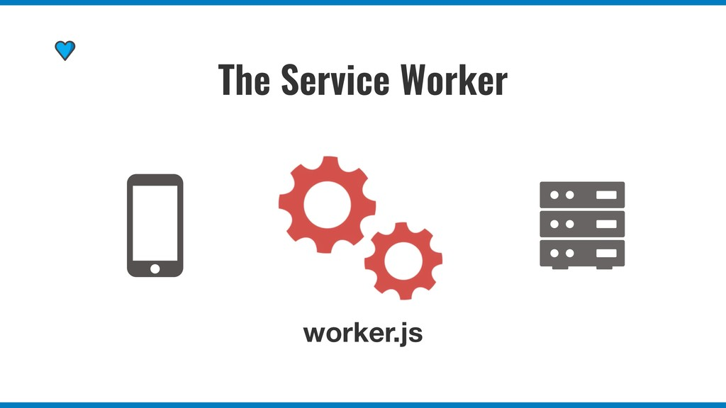 The Service Worker worker.js