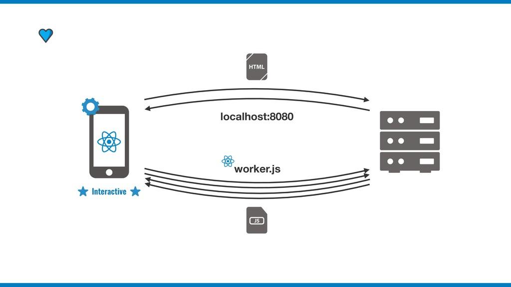 localhost:8080 worker.js Interactive
