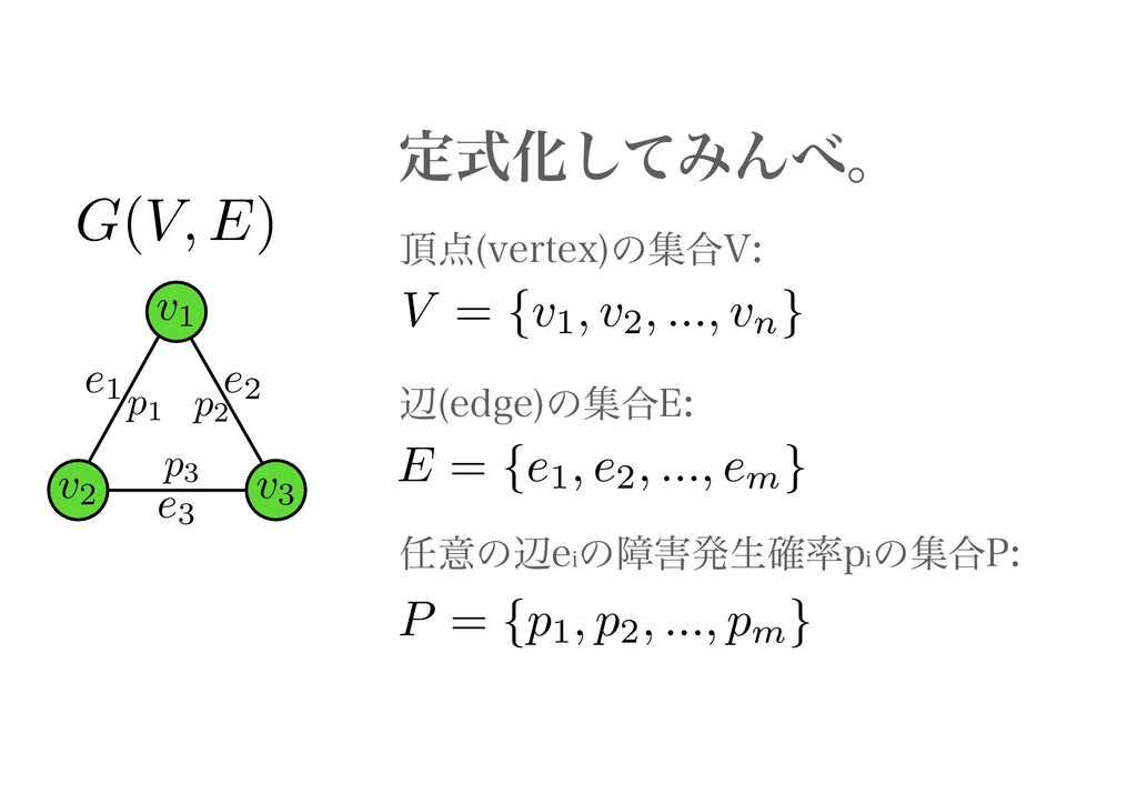 G(V, E) V = {v1, v2, ..., vn } E = {e1, e2, ......
