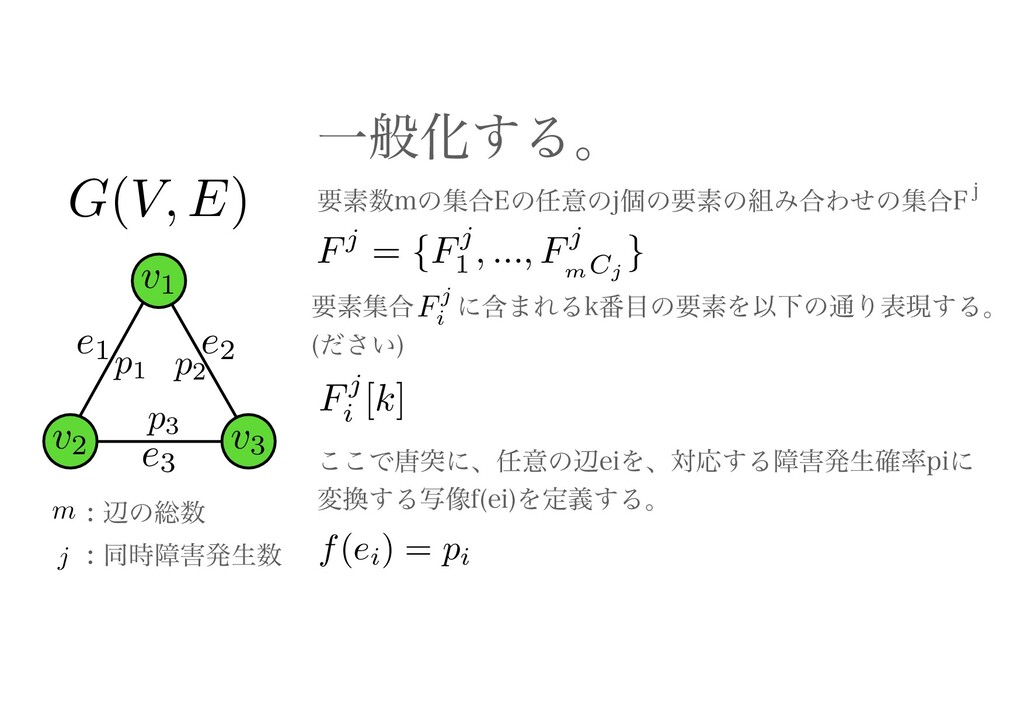 G(V, E) v1 v2 v3 e1 e2 e3 p1 p2 p3 ҰൠԽ͢Δɻ ཁૉN...