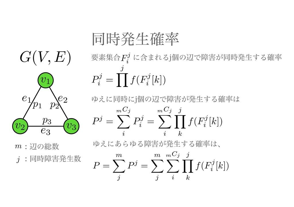 Fj i G(V, E) v1 v2 v3 e1 e2 e3 p1 p2 p3 ಉൃੜ֬...