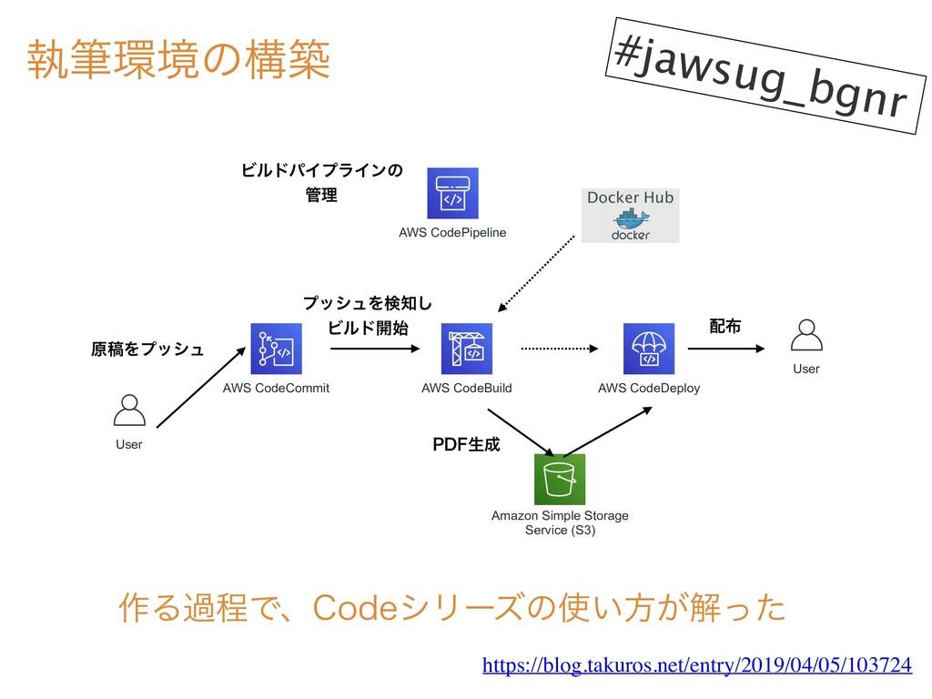 ࣥචڥͷߏங AWS CodeCommit AWS CodeBuild AWS CodePi...