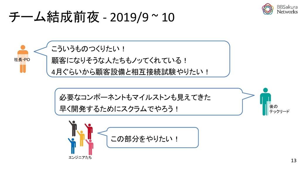 チーム結成前夜 - 2019/9 ~ 10 こういうものつくりたい! 顧客になりそうな人たちも...