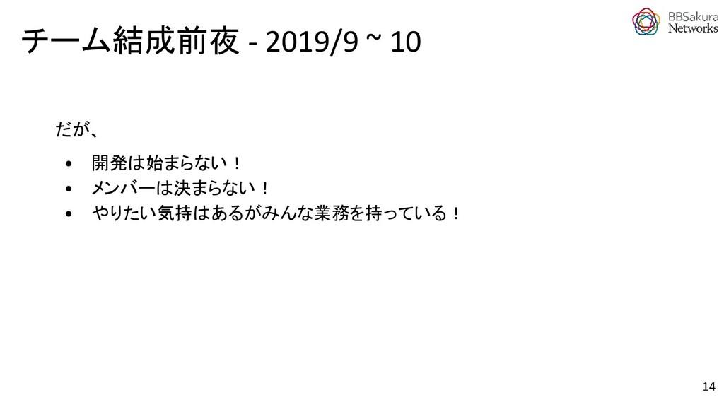 チーム結成前夜 - 2019/9 ~ 10 14 だが、 • 開発は始まらない! • メンバー...