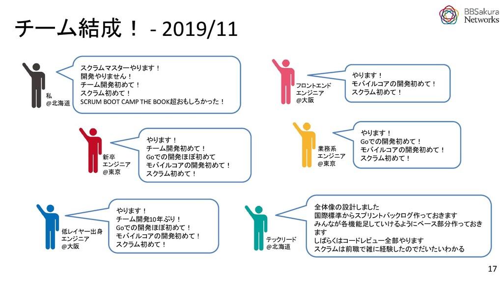 チーム結成! - 2019/11 スクラムマスターやります! 開発やりません! チーム開発初め...