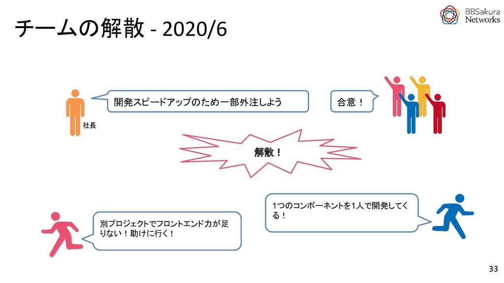 チームの解散 - 2020/6 1つのコンポーネントを1人で開発してく る! 社長 開発スピー...