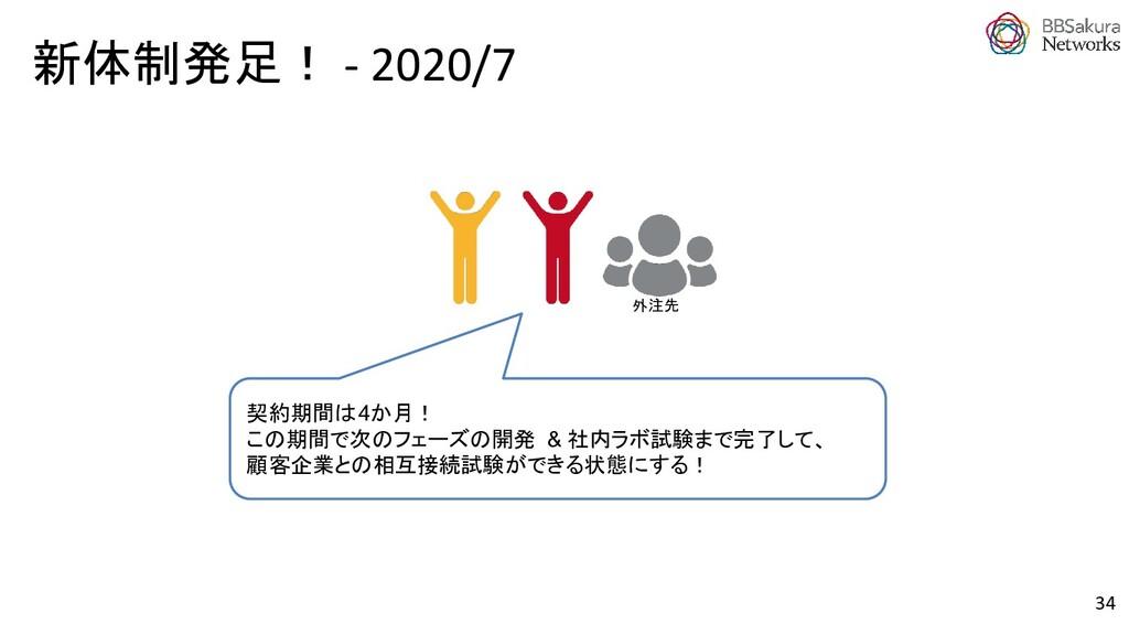 新体制発足! - 2020/7 外注先 契約期間は4か月! この期間で次のフェーズの開発 & ...