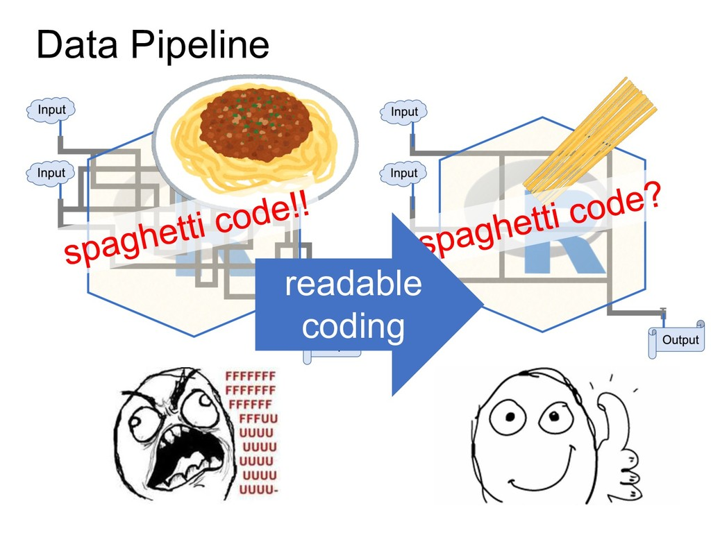Data Pipeline readable coding