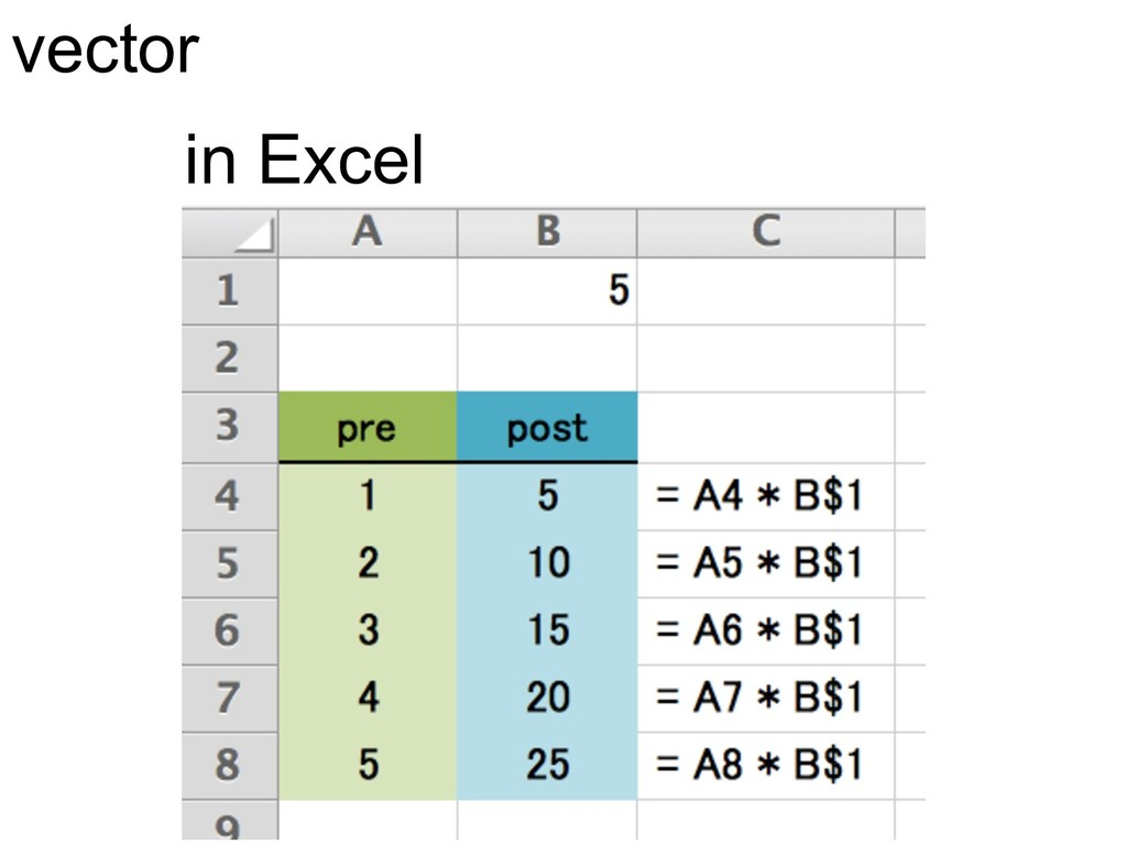 vector in Excel