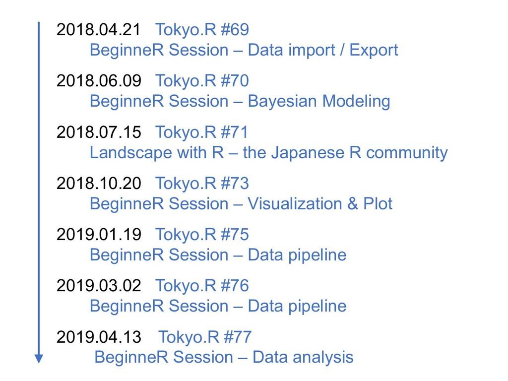 2018.04.21 Tokyo.R #69 BeginneR Session – Data ...