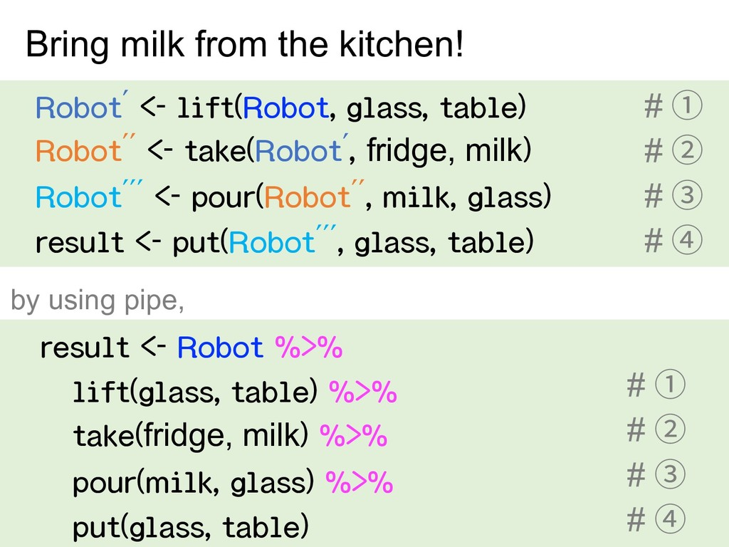 Bring milk from the kitchen! ( (, % , ( (, % , ...