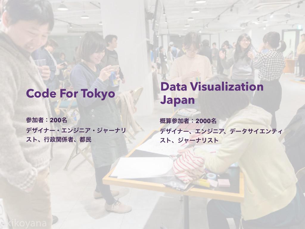 Data Visualization Japan ֓Ճऀɿ2000໊ σβΠφʔɺΤϯδχ...