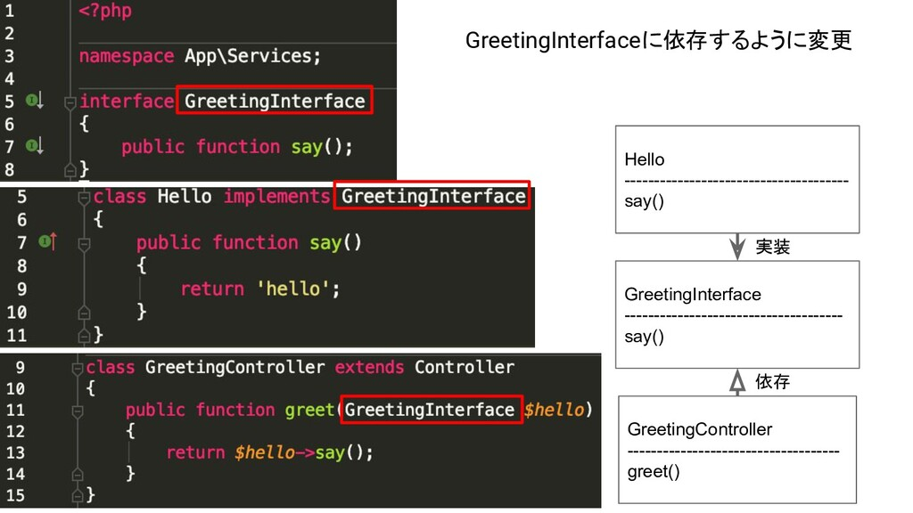 GreetingInterface -----------------------------...
