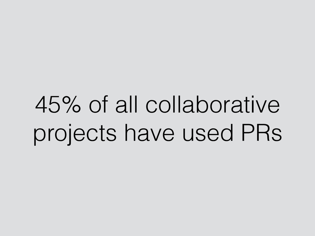 45% of all collaborative projects have used PRs
