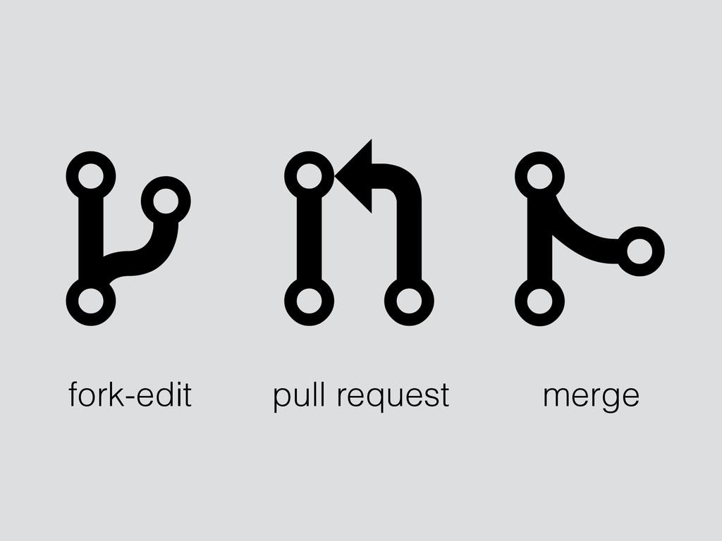    fork-edit pull request merge