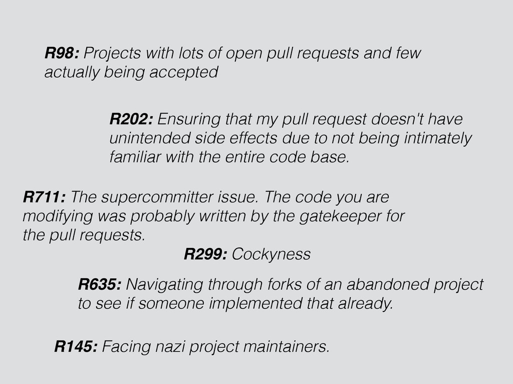 R98: Projects with lots of open pull requests a...