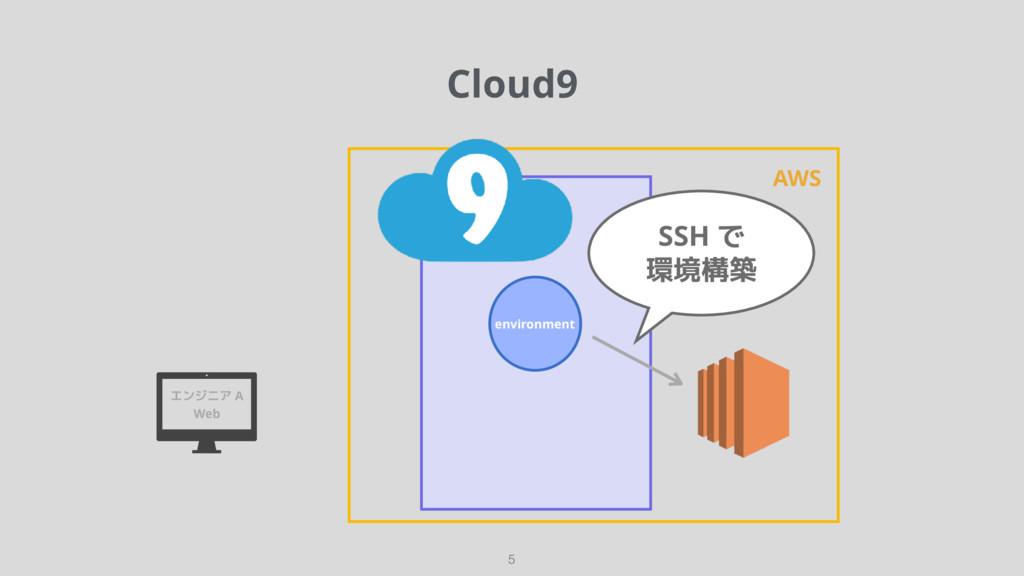 Cloud9 5 environment AWS SSH で 環境構築 エンジニア A Web