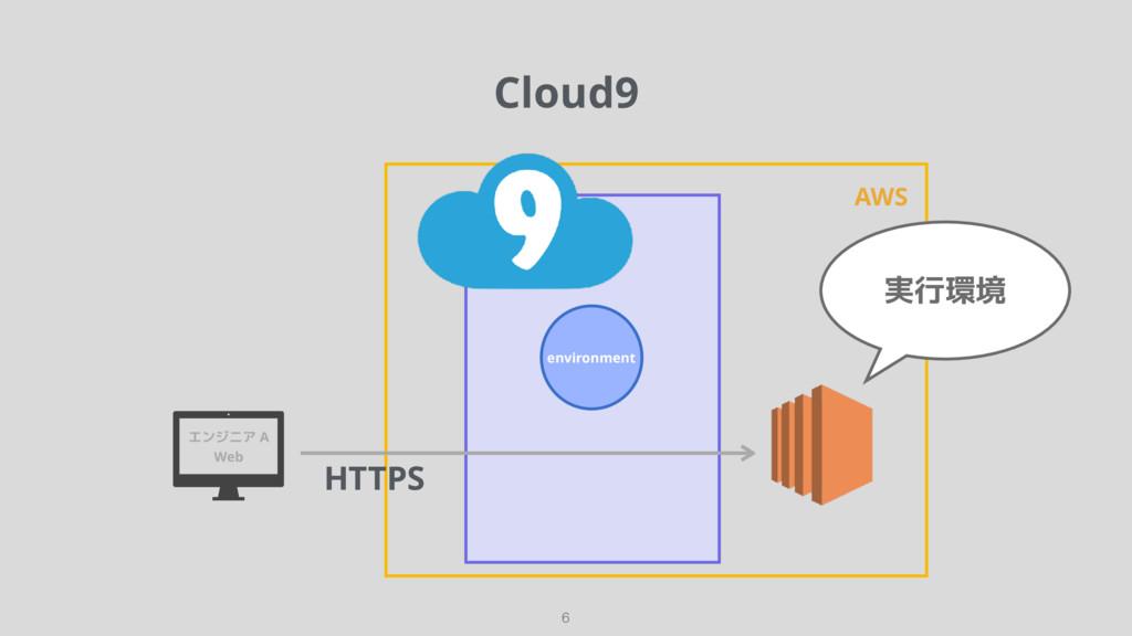 Cloud9 6 environment AWS エンジニア A Web 実行環境 HTTPS