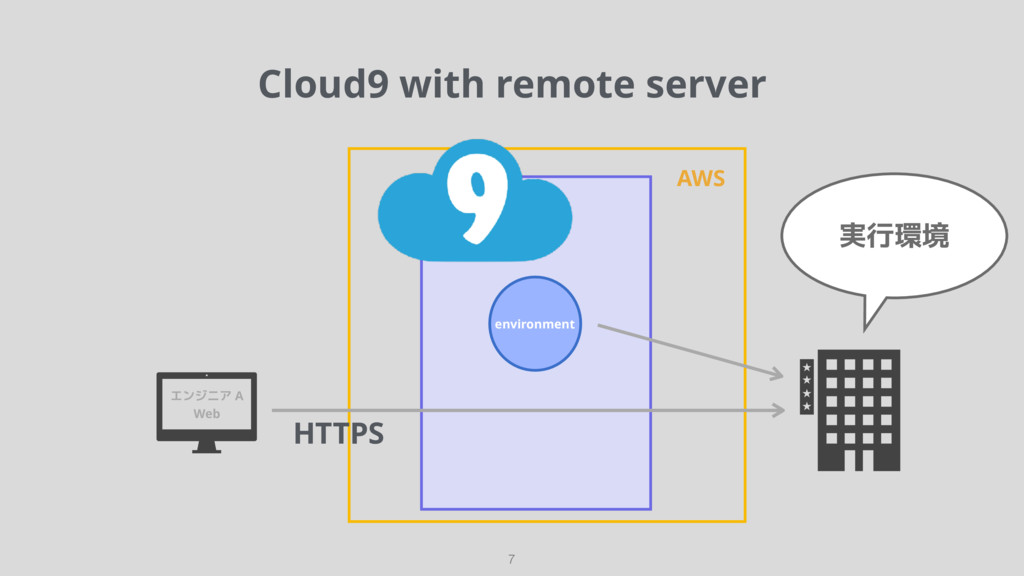 Cloud9 with remote server 7 environment AWS エンジ...