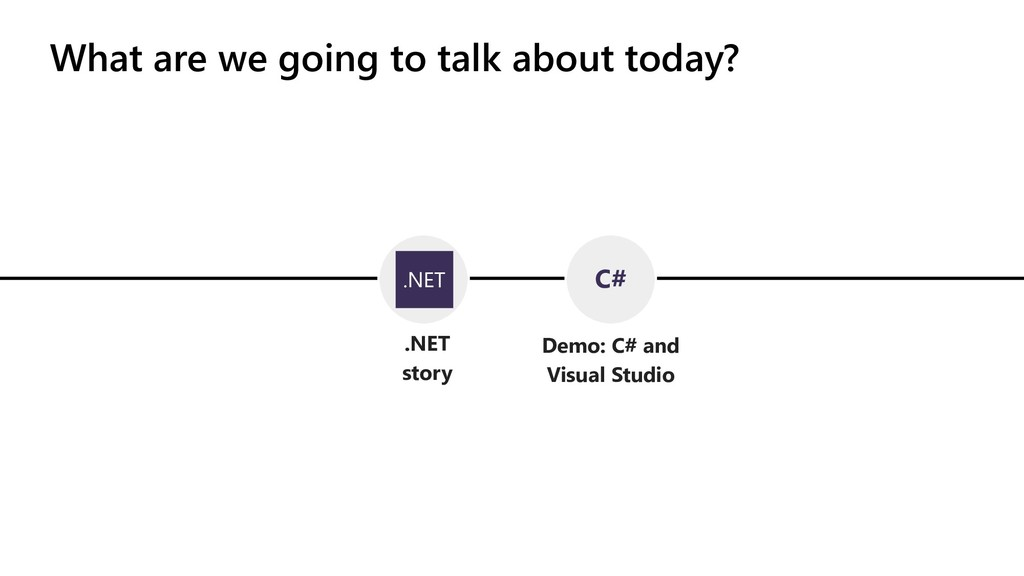 .NET story Demo: C# and Visual Studio C# What a...