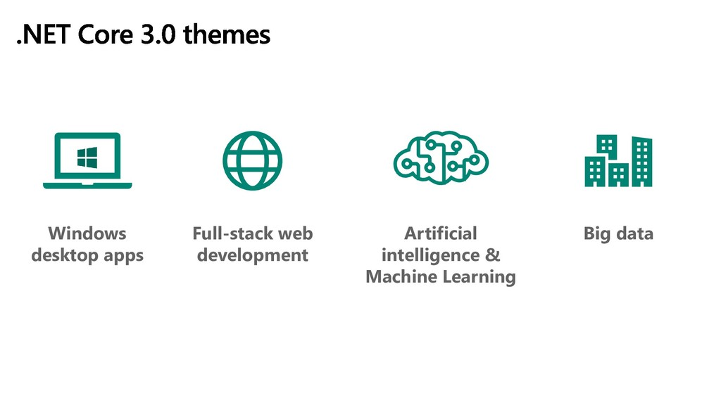 Windows desktop apps Artificial intelligence & ...