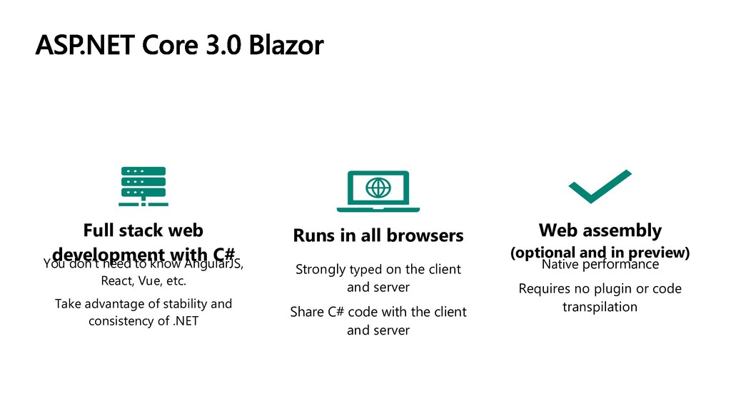 Full stack web development with C# You don't ne...