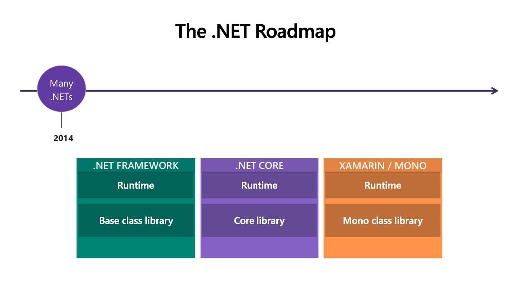 2014 Many .NETs .NET FRAMEWORK .NET CORE XAMARI...