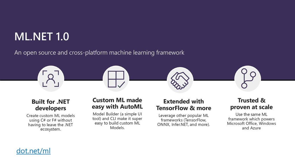 Custom ML made easy with AutoML Model Builder (...