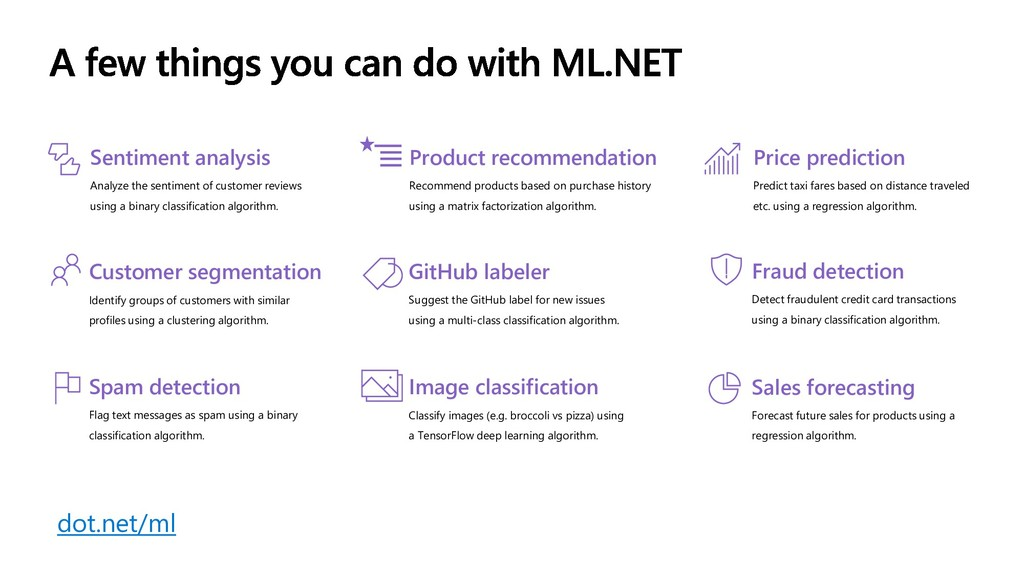 dot.net/ml Product recommendation Recommend pro...
