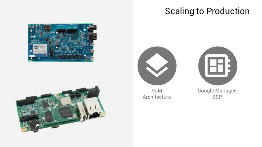 SoM Architecture Google Managed BSP Scaling to ...
