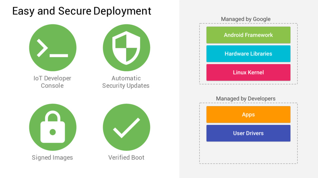 IoT Developer Console Automatic Security Update...