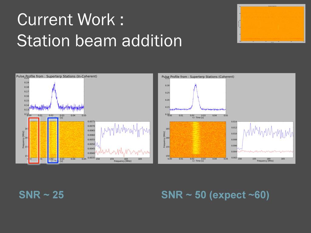 Current Work : Station beam addition SNR ~ 25 S...