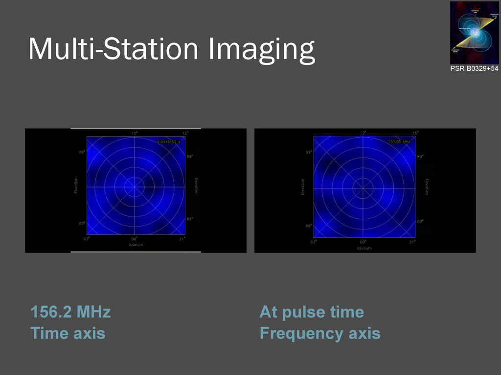 Multi-Station Imaging 156.2 MHz Time axis At pu...